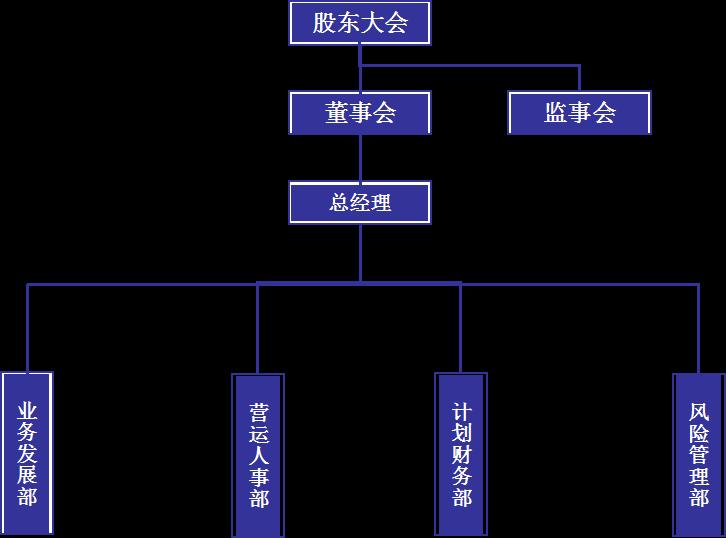 组织架构2019.png